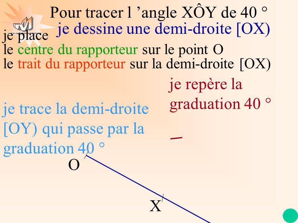 Pour tracer l 'angle XÔY de 40 ° je dessine une demi-droite [OX)